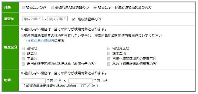 地価公示都道府県地価調査