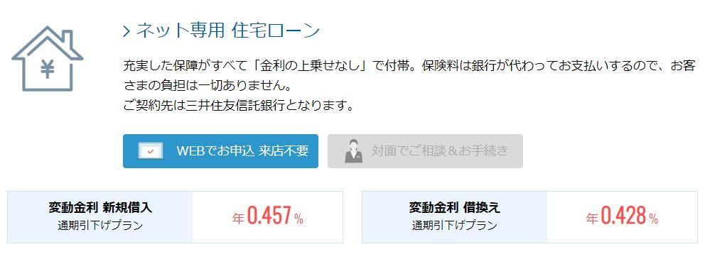 住信SBIネット銀行住宅ローン(通期引下げプラン)