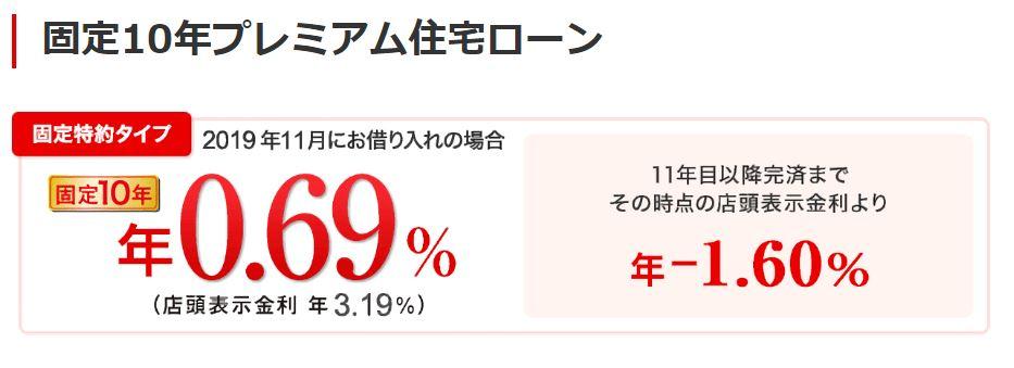 三菱UFJ銀行住宅ローン(固定金利10年)