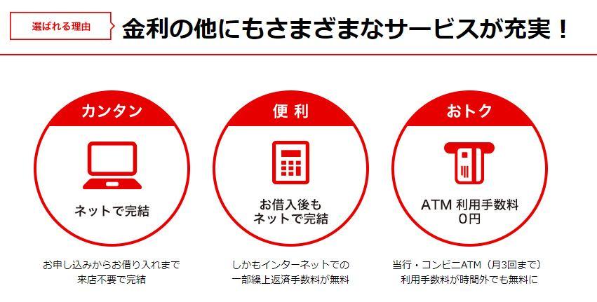 三菱UFJ銀行「ネット専用住宅ローン」の金利以外のメリット