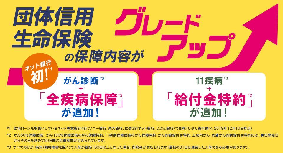 auじぶん銀行「がん50%保障団信 住宅ローン」