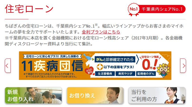 千葉銀行住宅ローン