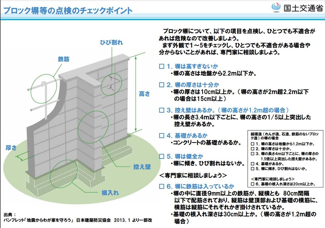 国土交通省ブロック塀の安全基準